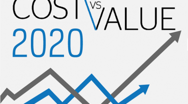 cost vs. value for home remodeling 2020